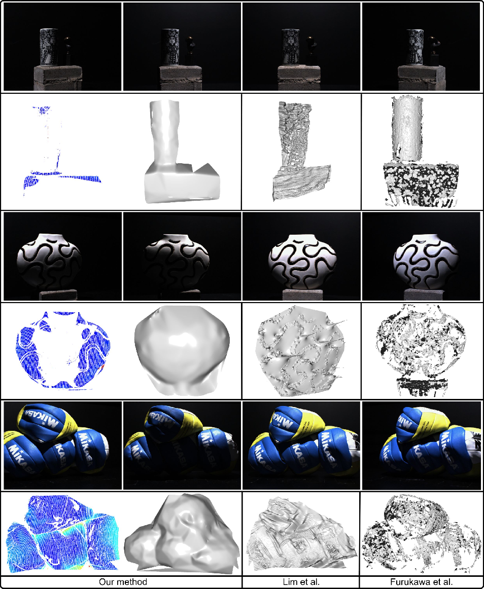 Figure 4 for PiMPeR: Piecewise Dense 3D Reconstruction from Multi-View and Multi-Illumination Images