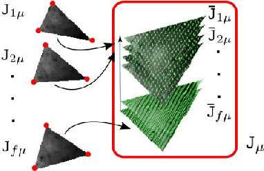 Figure 3 for PiMPeR: Piecewise Dense 3D Reconstruction from Multi-View and Multi-Illumination Images