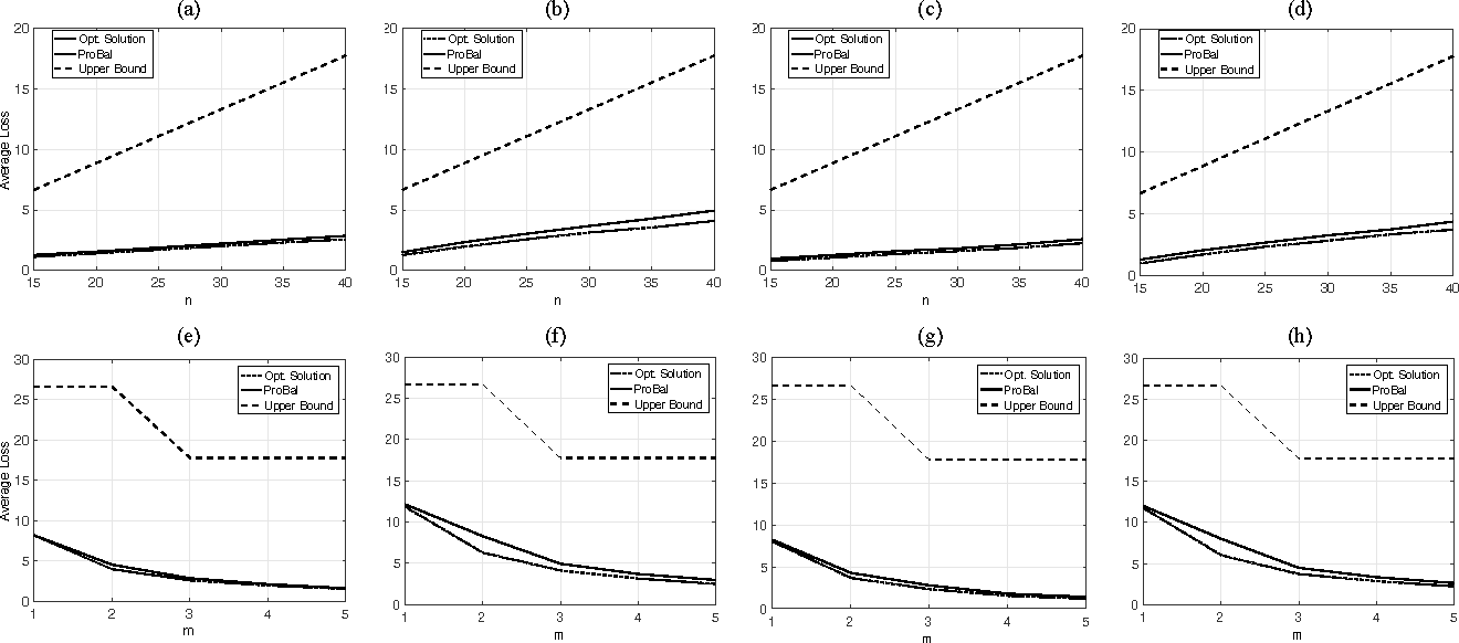 Figure 4 for Optimal Experiment Design for Causal Discovery from Fixed Number of Experiments