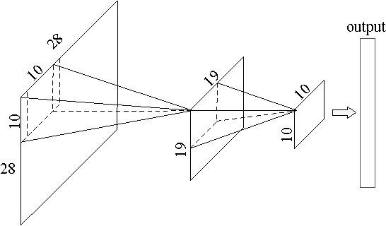 Figure 1 for Training Binary Multilayer Neural Networks for Image Classification using Expectation Backpropagation
