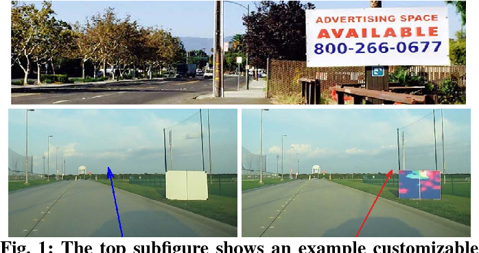 Figure 1 for DeepBillboard: Systematic Physical-World Testing of Autonomous Driving Systems