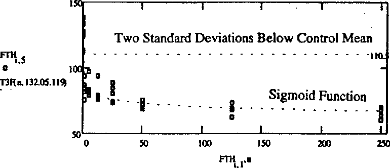 Figure 4-17 from Effects of Ammonium Perchlorate on the