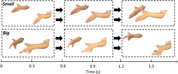 Figure 3 for DeepASL: Enabling Ubiquitous and Non-Intrusive Word and Sentence-Level Sign Language Translation