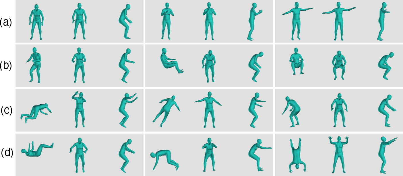 Figure 3 for Chasing the Tail in Monocular 3D Human Reconstruction with Prototype Memory