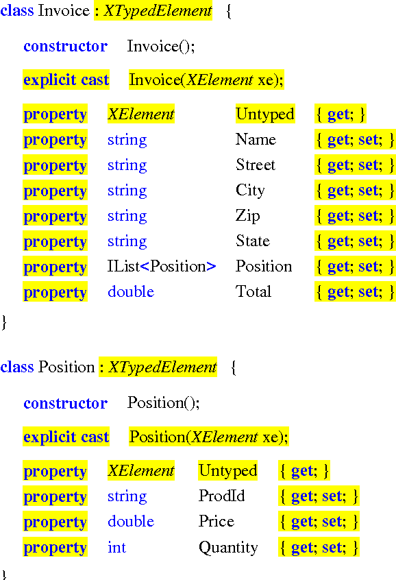 Figure 6 from Functional OO Programming with Triangular