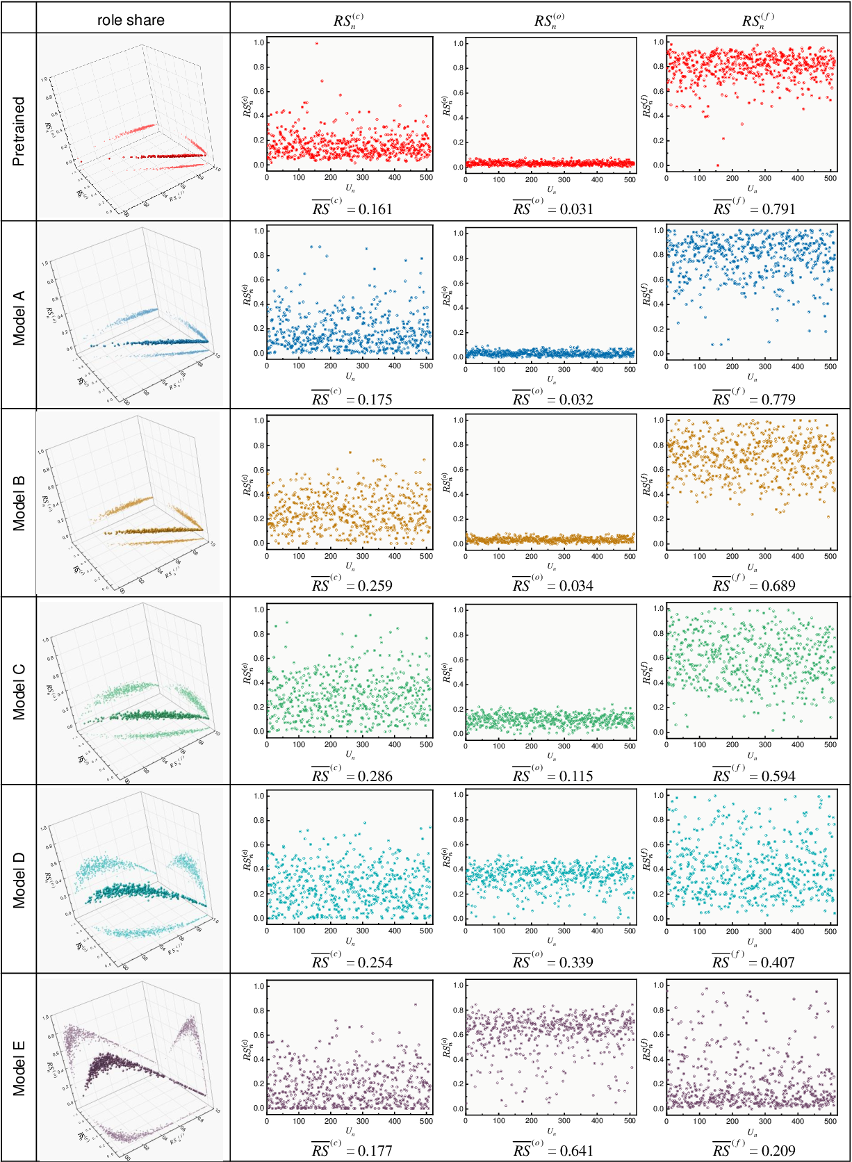 Figure 3 for Analyzing and Quantifying Generalization in Convolutional Neural Networks