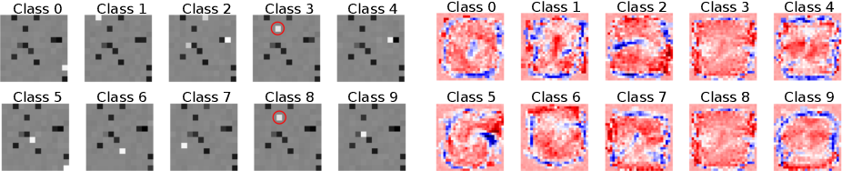 Figure 3 for Max-plus Operators Applied to Filter Selection and Model Pruning in Neural Networks