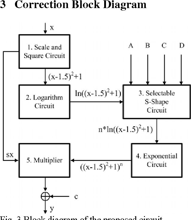 Figure 3 from cmos current mode selectable s shape correction 3 block diagram of the proposed circuit ccuart Images