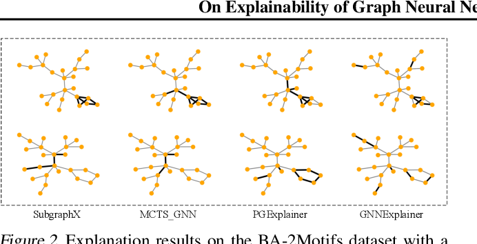 Figure 3 for On Explainability of Graph Neural Networks via Subgraph Explorations