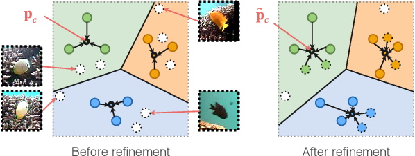 Figure 4 for A Comparison of Few-Shot Learning Methods for Underwater Optical and Sonar Image Classification