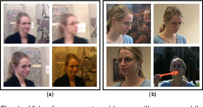 Figure 1 for Trunk-Branch Ensemble Convolutional Neural Networks for Video-based Face Recognition