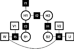 Figure 4 for Compiling Stochastic Constraint Programs to And-Or Decision Diagrams