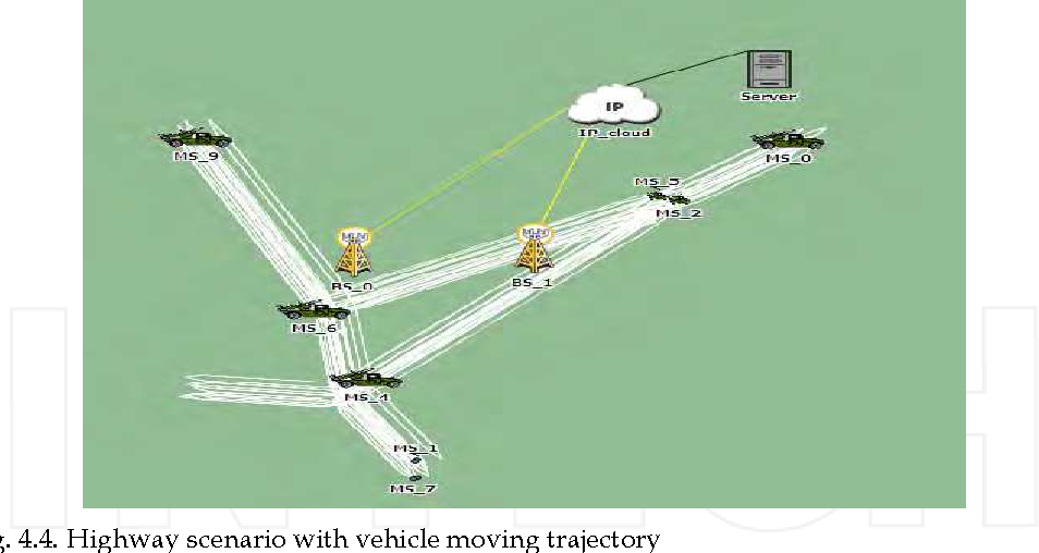 Fig. 4.4. Highway scenario with vehicle moving trajectory