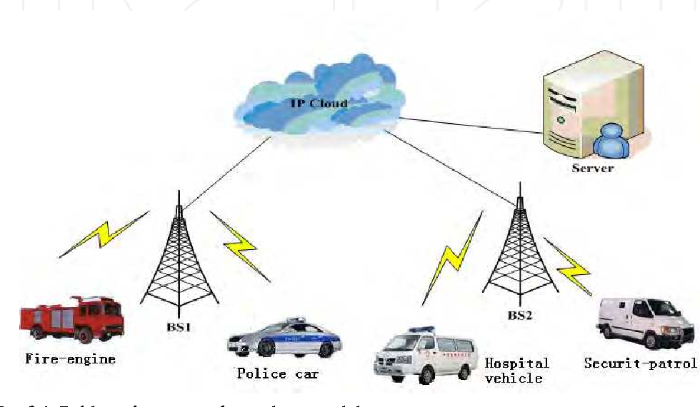 Fig. 2.1. Public safety network topology model