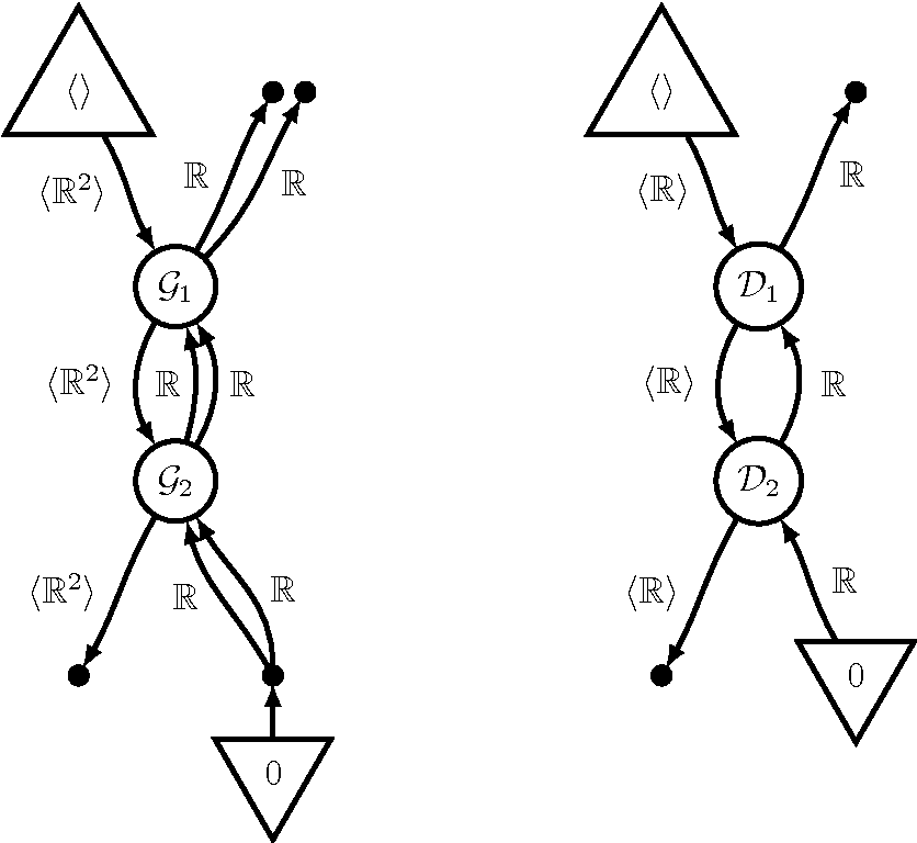 Compositionality And String Diagrams For Game Theory