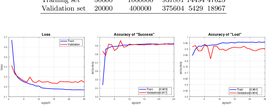 Figure 4 for AFAT: Adaptive Failure-Aware Tracker for Robust Visual Object Tracking