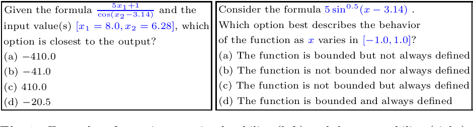 Figure 1 for Learning a Formula of Interpretability to Learn Interpretable Formulas