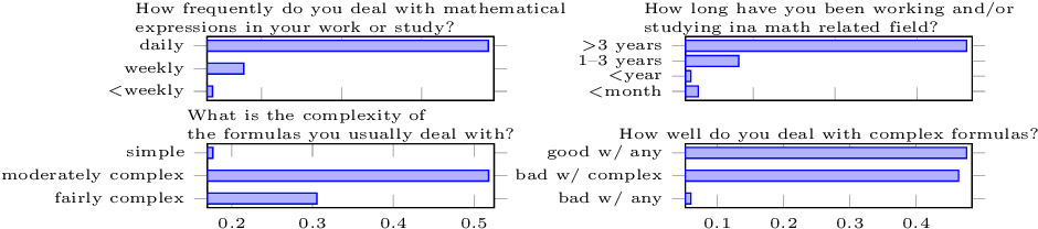 Figure 3 for Learning a Formula of Interpretability to Learn Interpretable Formulas
