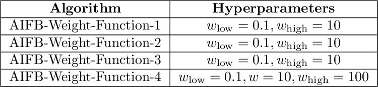Figure 3 for Graph Node Embeddings using Domain-Aware Biased Random Walks