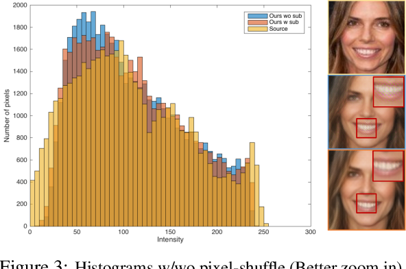 Figure 4 for Make a Face: Towards Arbitrary High Fidelity Face Manipulation