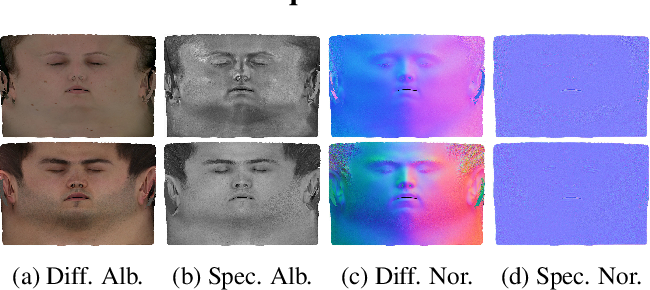"""Figure 3 for AvatarMe: Realistically Renderable 3D Facial Reconstruction """"in-the-wild"""""""