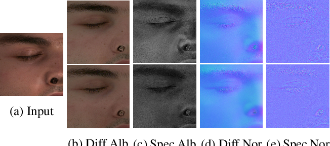 """Figure 4 for AvatarMe: Realistically Renderable 3D Facial Reconstruction """"in-the-wild"""""""