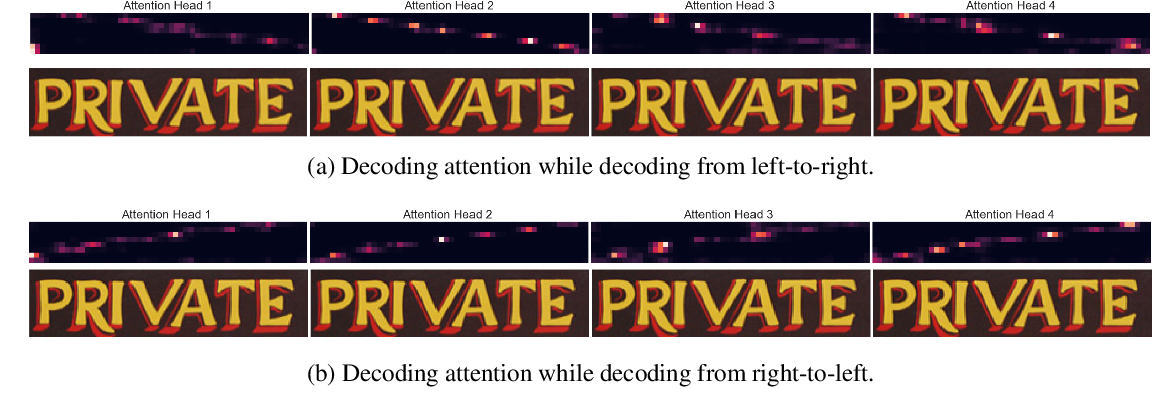 Figure 4 for Bidirectional Scene Text Recognition with a Single Decoder