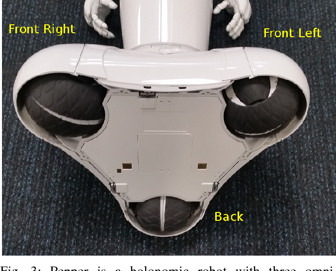 Figure 3 for Enabling a Pepper Robot to provide Automated and Interactive Tours of a Robotics Laboratory