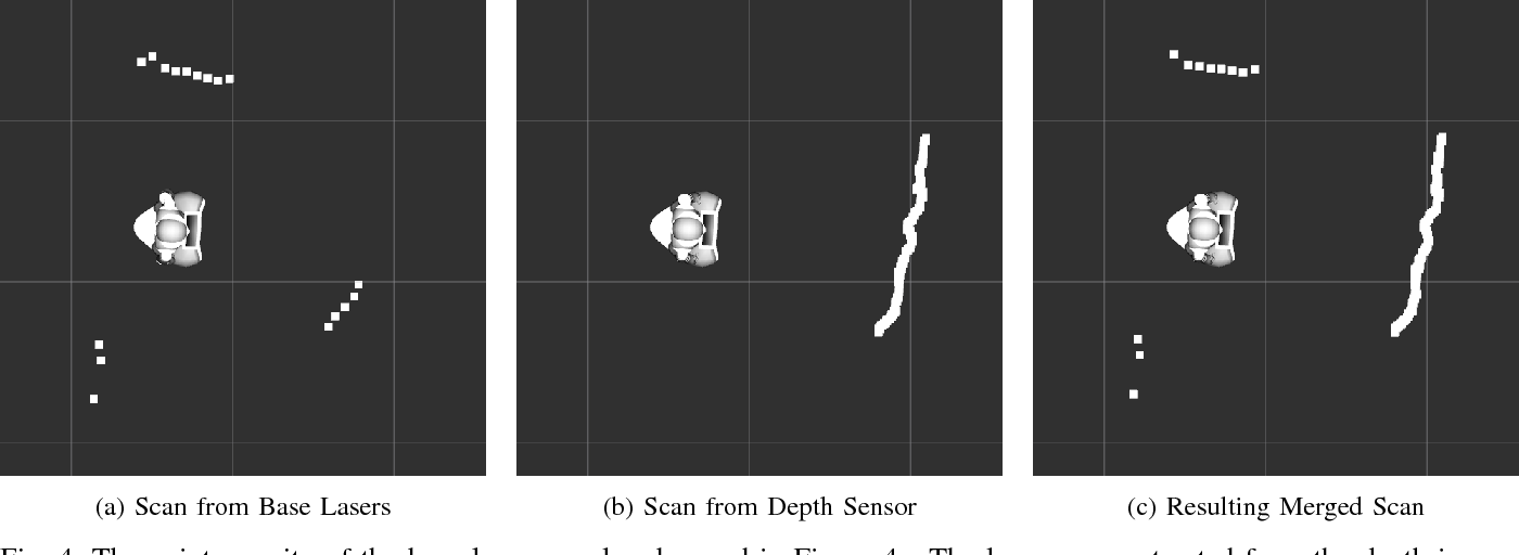 Figure 4 for Enabling a Pepper Robot to provide Automated and Interactive Tours of a Robotics Laboratory