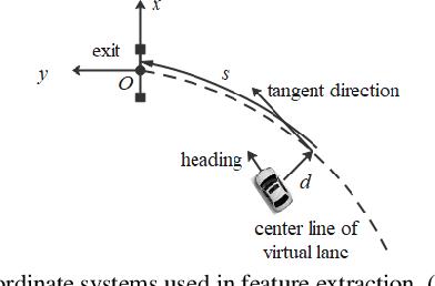 Figure 4 for Open-set Intersection Intention Prediction for Autonomous Driving