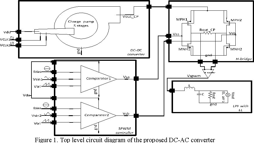 An integrated dc ac inverter for electroluminescent lamps semantic figure 1 ccuart Gallery