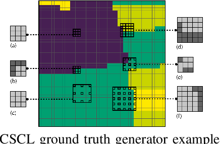 Figure 4 for Context-self contrastive pretraining for crop type semantic segmentation