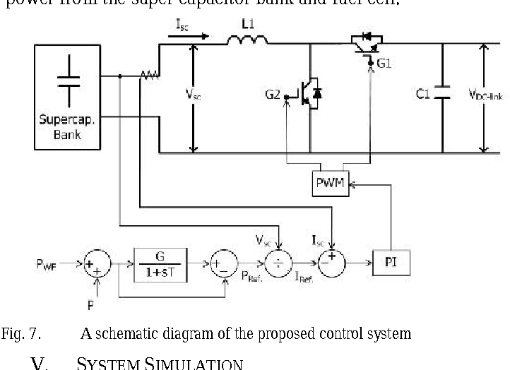 figure 7 from integration of energy storage technology and wind rh semanticscholar org Simple Schematic Diagram Windmills for Electricity Diagram