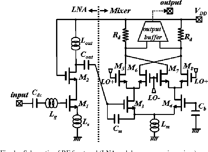 2 4 Ghz Ism Band Receiver Design In A 0 18 Muhboxm Mixed