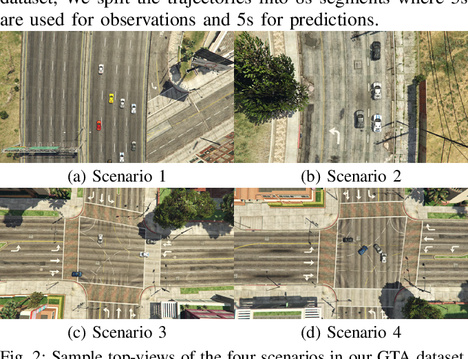 Figure 2 for Congestion-aware Multi-agent Trajectory Prediction for Collision Avoidance