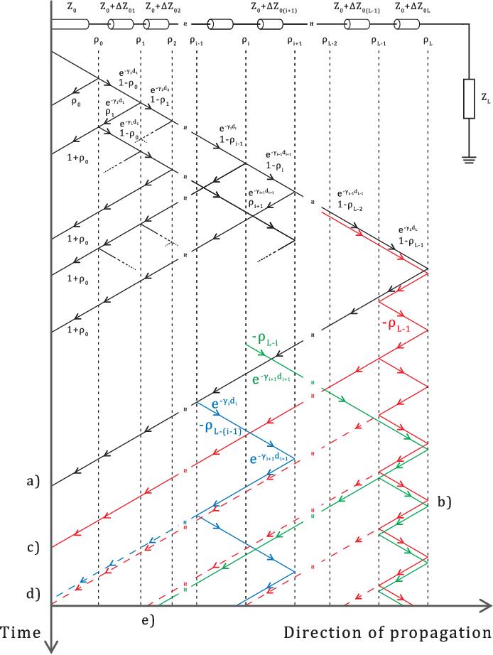 E 60 Meyers Plow Wiring Schematic Wiring Diagram Specialtieshome