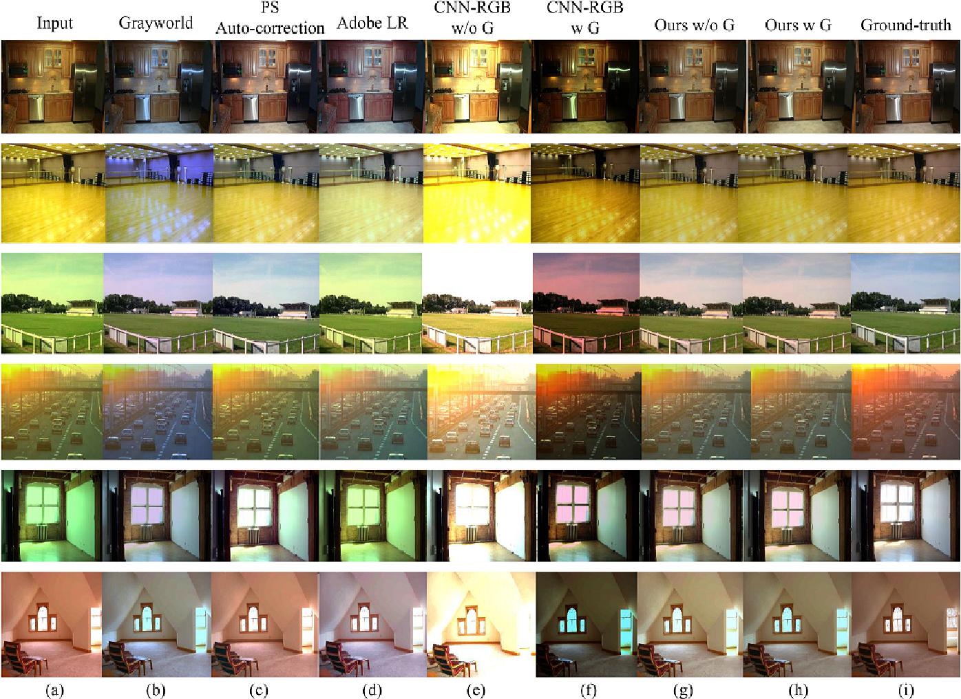 Figure 3 for Semantic White Balance: Semantic Color Constancy Using Convolutional Neural Network