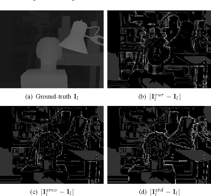 Figure 2 for Precision Enhancement of 3D Surfaces from Multiple Compressed Depth Maps