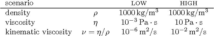 Figure 1 for Energy Dissipation by Metamorphic Micro-Robots in Viscous Fluids