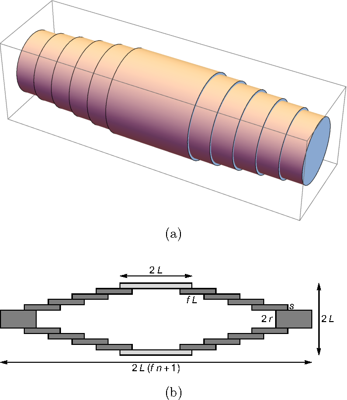 Figure 2 for Energy Dissipation by Metamorphic Micro-Robots in Viscous Fluids