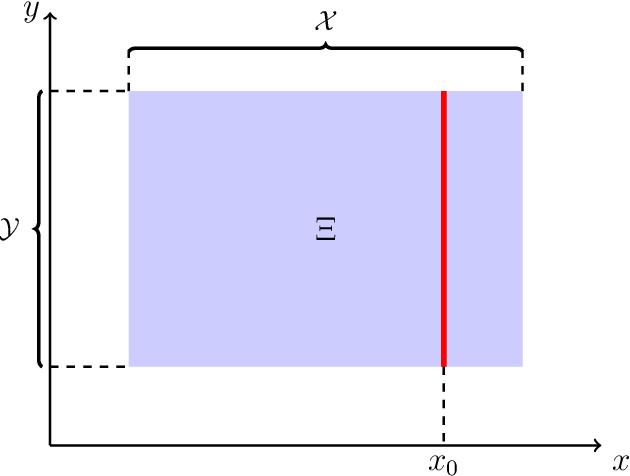 Figure 1 for Robustifying Conditional Portfolio Decisions via Optimal Transport