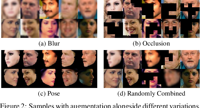 Figure 3 for Towards Universal Representation Learning for Deep Face Recognition