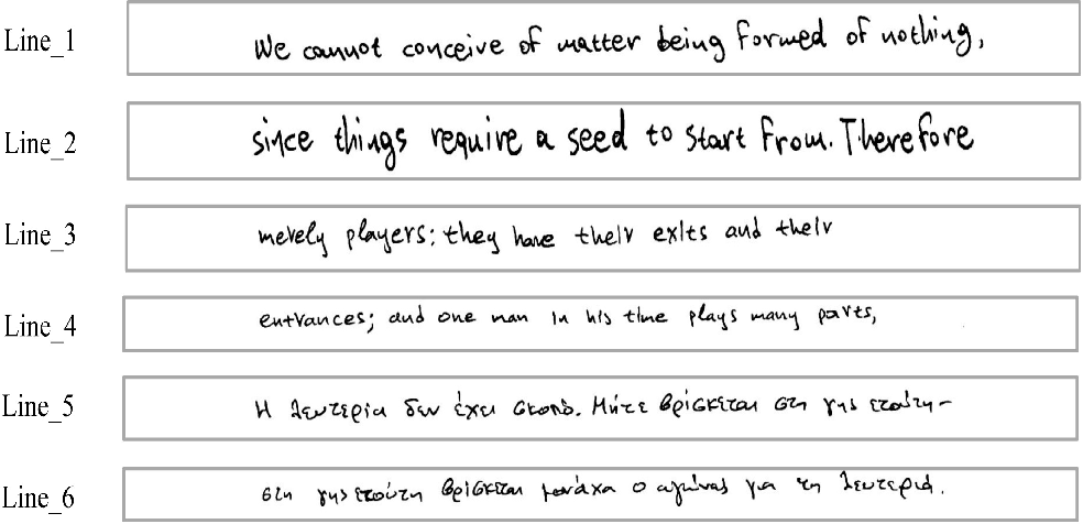 Figure 3 for Semi-supervised Feature Learning For Improving Writer Identification