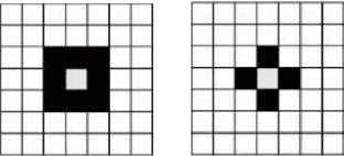 Figure 1 for Bitwise Operations of Cellular Automaton on Gray-scale Images