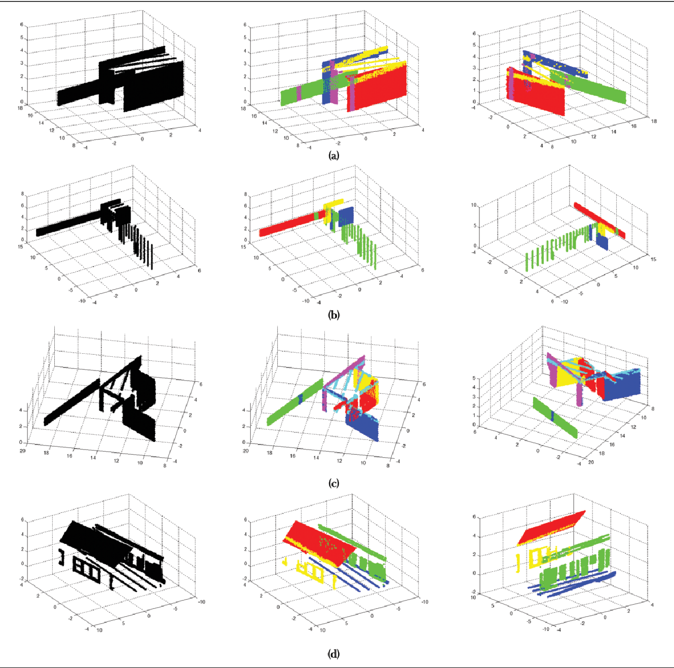 Figure 6 from Random sampling and model competition for