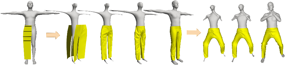 Figure 3 for BCNet: Learning Body and Cloth Shape from A Single Image