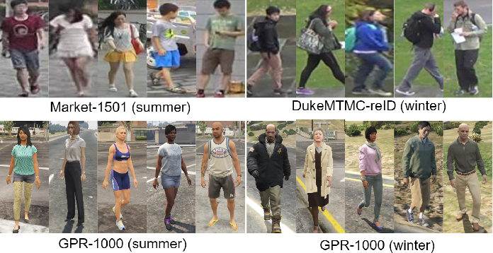 Figure 1 for Attribute analysis with synthetic dataset for person re-identification