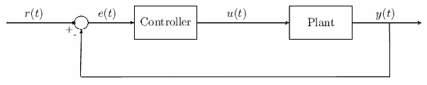 Figure 1 for Intersection-Traffic Control of Autonomous Vehicles using Newton-Raphson Flows and Barrier Functions