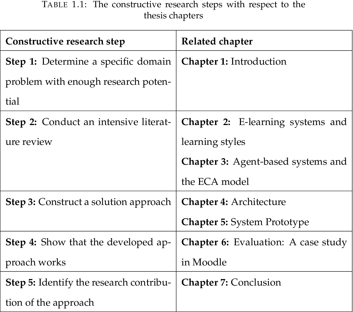 Enough With Learning Styles Already >> Pdf An Agent Based Architecture To Support Adaptivity In Virtual