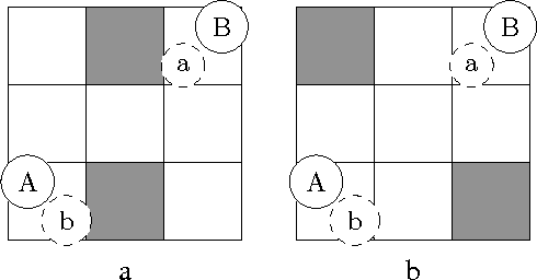Figure 1 for Justifying and Improving Meta-Agent Conflict-Based Search